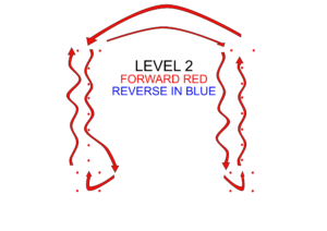 level-2-map-fwd